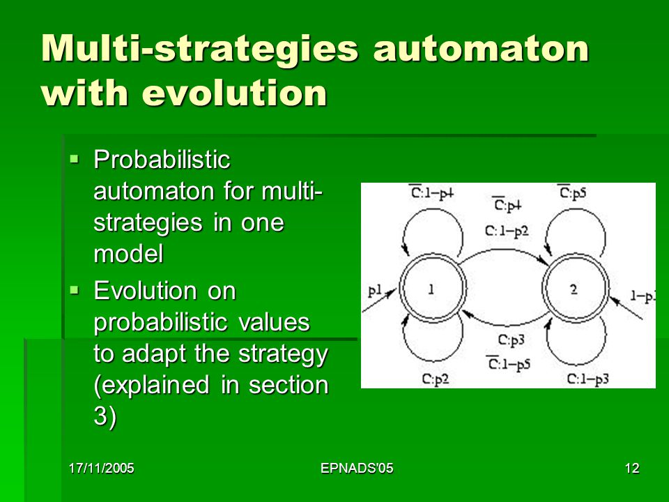 17/11/2005EPNADS 0512 Multi-strategies automaton with evolution  Probabilistic automaton for multi- strategies in one model  Evolution on probabilistic values to adapt the strategy (explained in section 3)