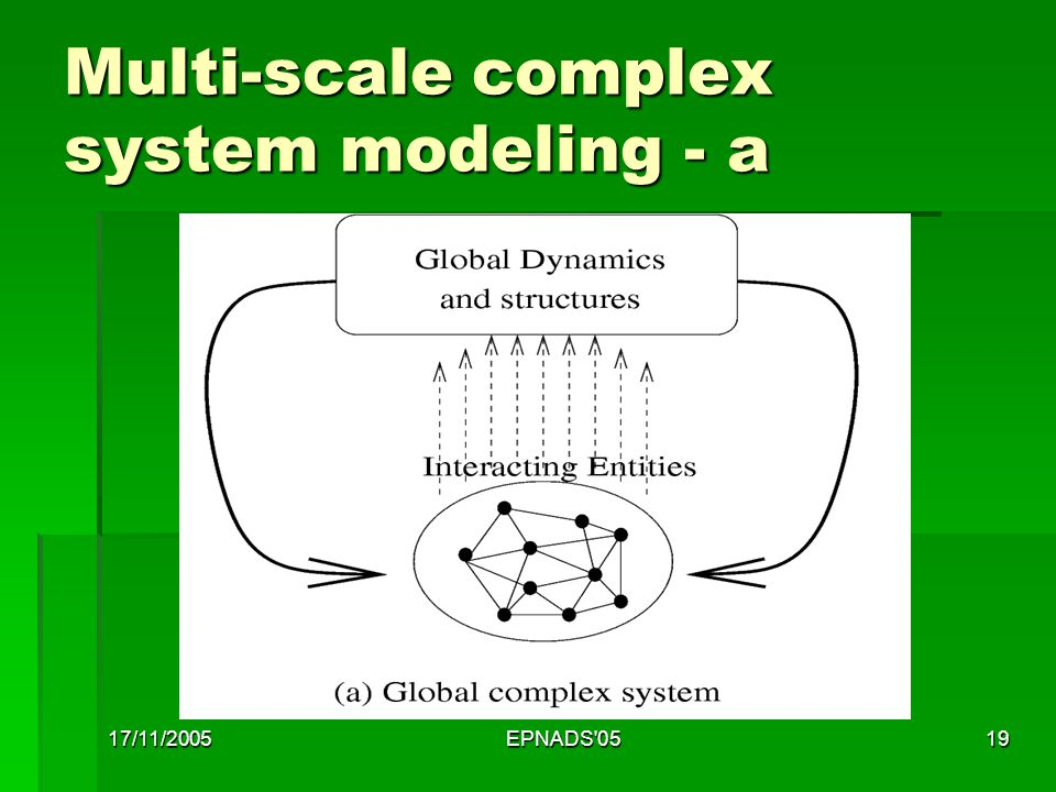 17/11/2005EPNADS 0519 Multi-scale complex system modeling - a
