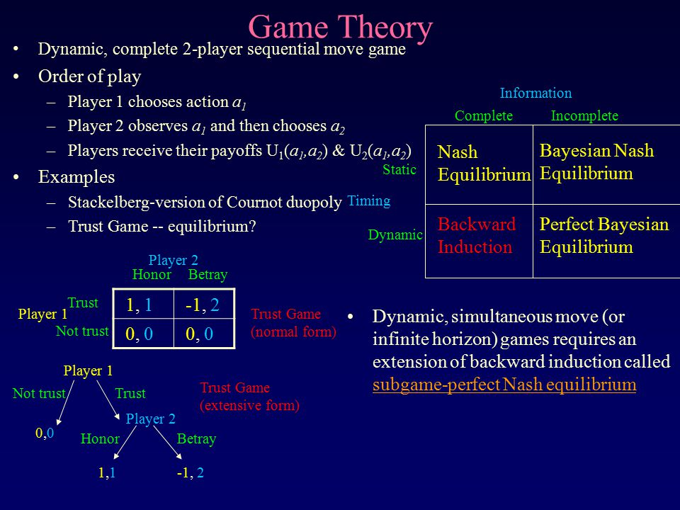 Game Theory Dynamic, complete 2-player sequential move game Order of play –Player 1 chooses action a 1 –Player 2 observes a 1 and then chooses a 2 –Players receive their payoffs U 1 (a 1,a 2 ) & U 2 (a 1,a 2 ) Examples –Stackelberg-version of Cournot duopoly –Trust Game -- equilibrium.