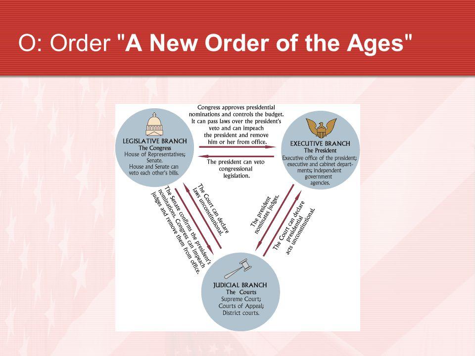 O: Order