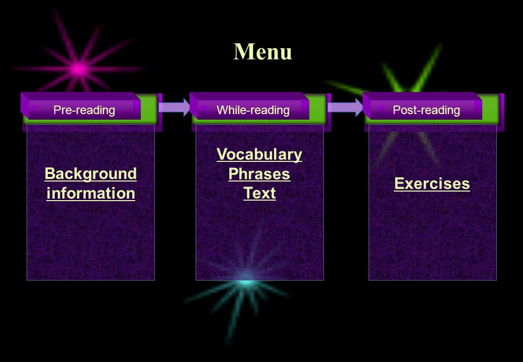 Menu Menu Pre-readingWhile-reading Post-reading Background information Vocabulary Phrases Text Exercises