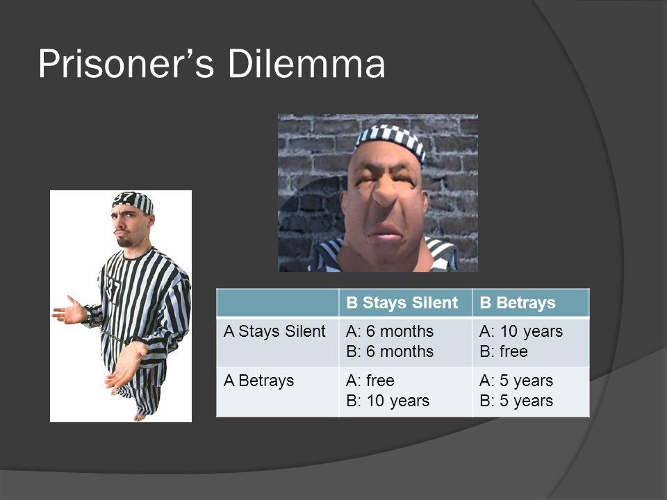 Prisoner's Dilemma B Stays SilentB Betrays A Stays SilentA: 6 months B: 6 months A: 10 years B: free A BetraysA: free B: 10 years A: 5 years B: 5 years
