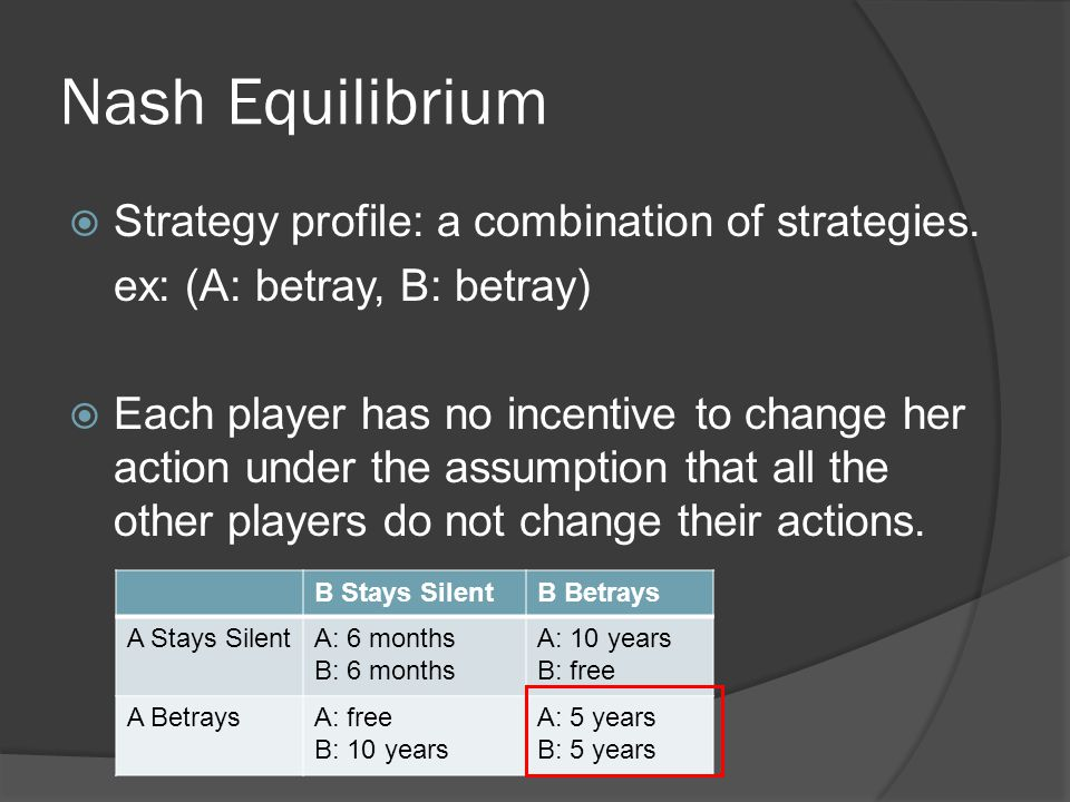 Nash Equilibrium  Strategy profile: a combination of strategies.