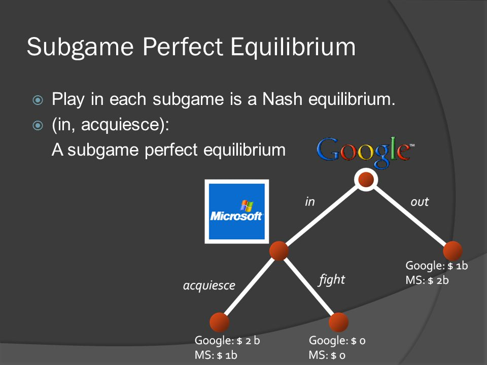 Subgame Perfect Equilibrium  Play in each subgame is a Nash equilibrium.