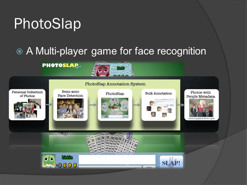 PhotoSlap  A Multi-player game for face recognition