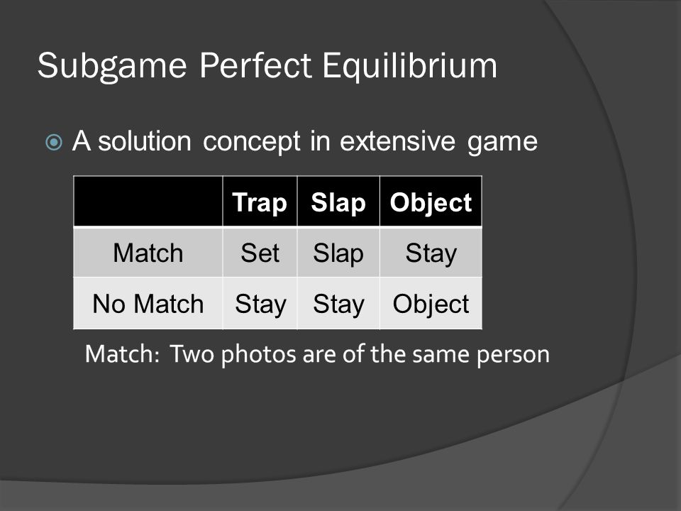 Subgame Perfect Equilibrium  A solution concept in extensive game TrapSlapObject MatchSetSlapStay No MatchStay Object