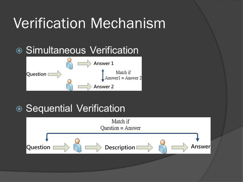 Verification Mechanism  Simultaneous Verification  Sequential Verification