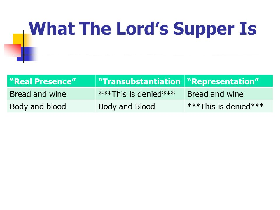 What The Lord's Supper Is Real Presence Transubstantiation Representation Bread and wine***This is denied***Bread and wine Body and bloodBody and Blood***This is denied***