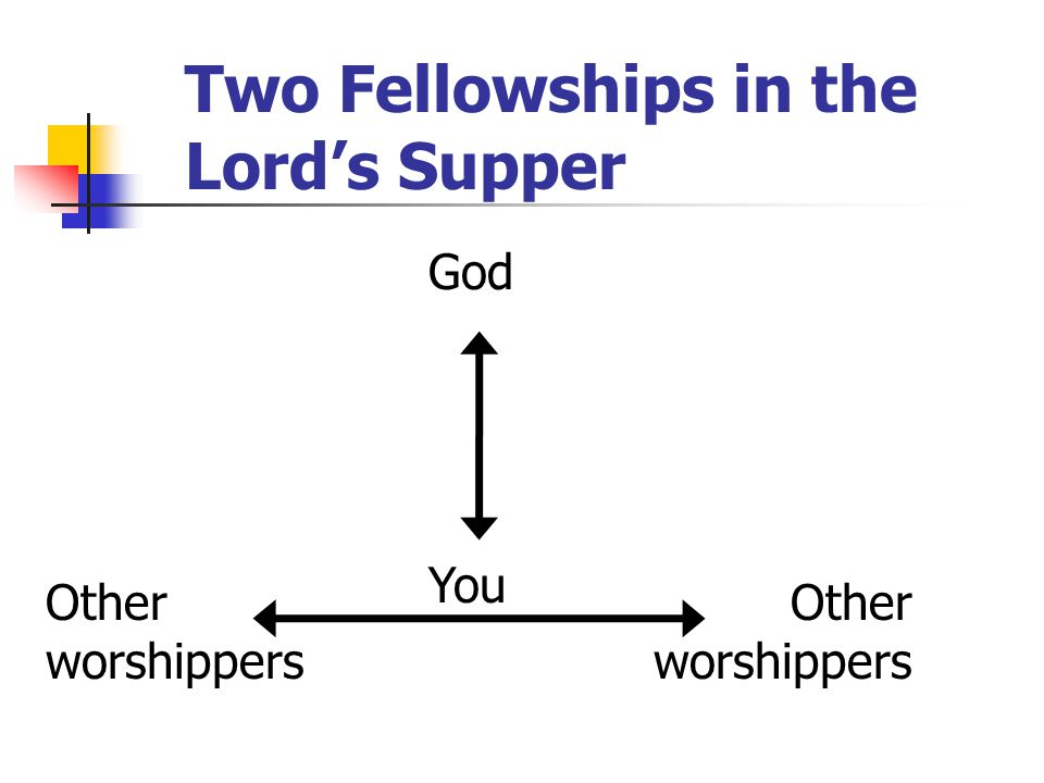 Two Fellowships in the Lord's Supper God You Other worshippers