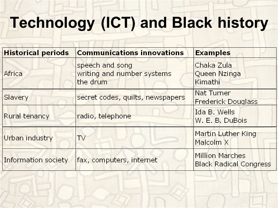 Technology (ICT) and Black history