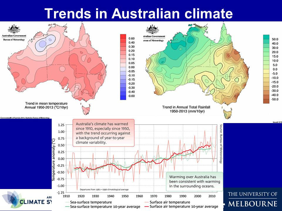 Trends in Australian climate