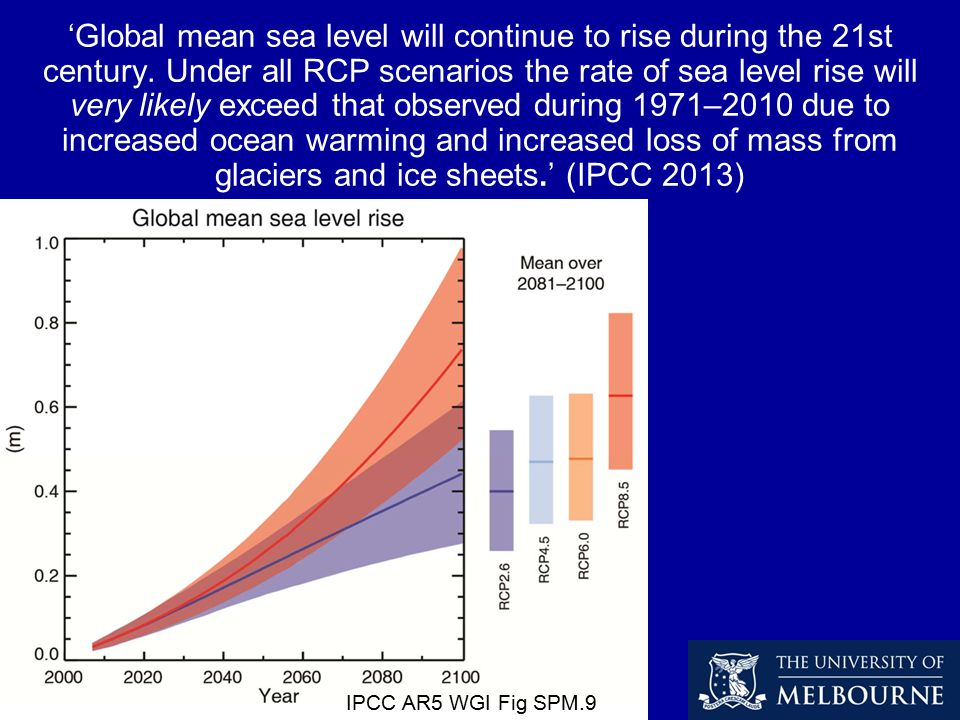 'Global mean sea level will continue to rise during the 21st century.