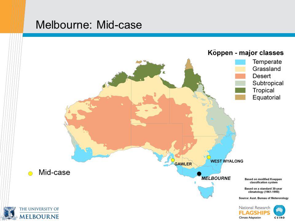 Melbourne: Mid-case