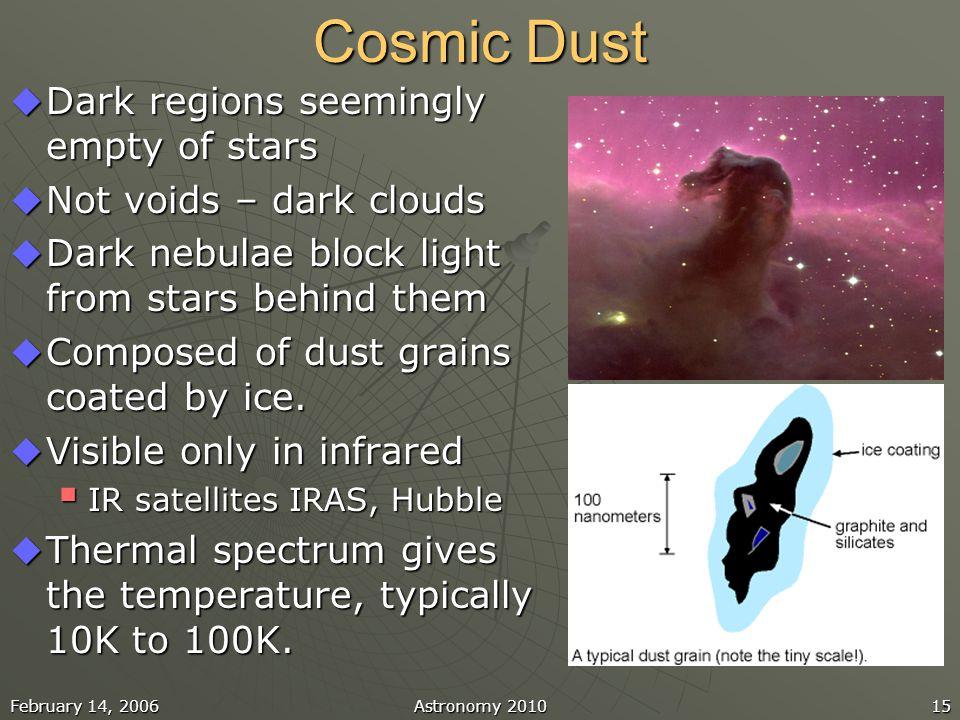 February 14, 2006Astronomy 201015 Cosmic Dust  Dark regions seemingly empty of stars  Not voids – dark clouds  Dark nebulae block light from stars
