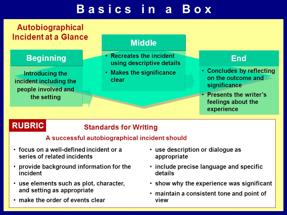 B a s i c s i n a B o x Autobiographical Incident at a Glance RUBRIC Standards for Writing A successful autobiographical incident should focus on a well-defined incident or a series of related incidents provide background information for the incident use elements such as plot, character, and setting as appropriate make the order of events clear Beginning Introducing the incident including the people involved and the setting End Concludes by reflecting on the outcome and significance Presents the writer's feelings about the experience Middle Recreates the incident using descriptive details Makes the significance clear use description or dialogue as appropriate include precise language and specific details show why the experience was significant maintain a consistent tone and point of view