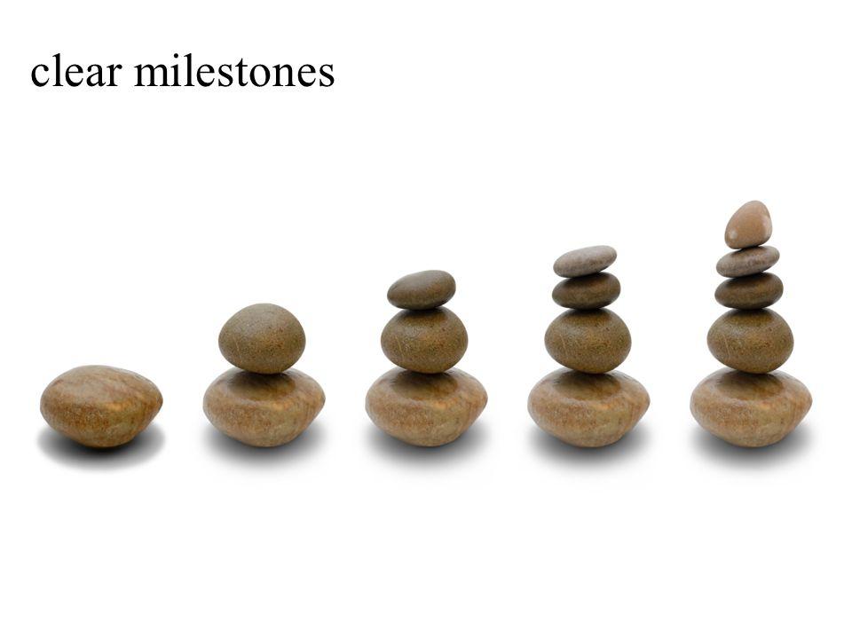 clear milestones