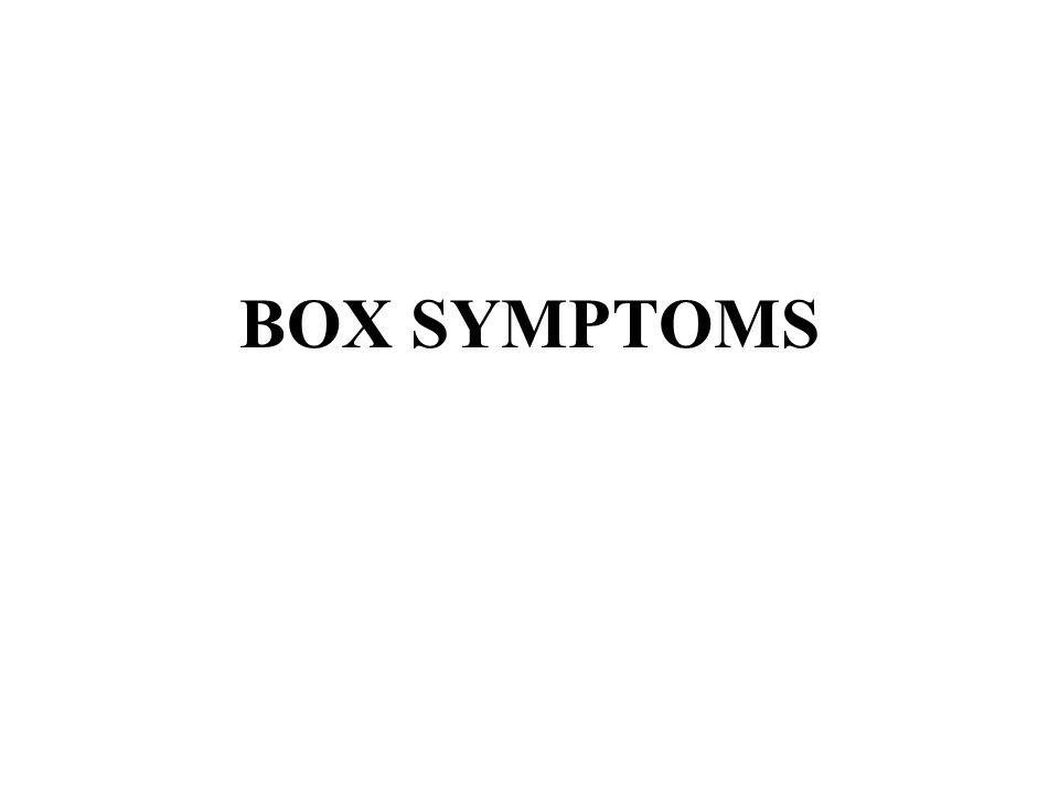 BOX SYMPTOMS