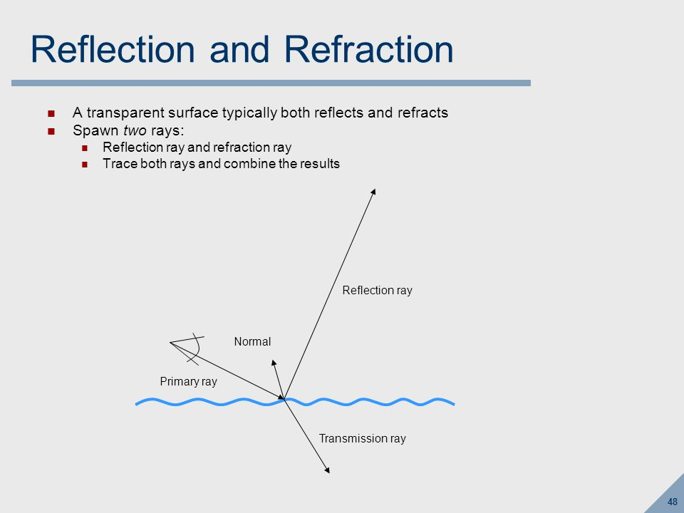 48 Reflection and Refraction A transparent surface typically both reflects and refracts Spawn two rays: Reflection ray and refraction ray Trace both r