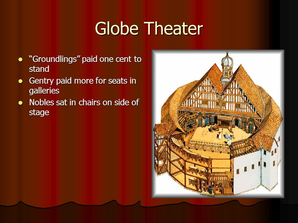 "Globe Theater ""Groundlings"" paid one cent to stand ""Groundlings"" paid one cent to stand Gentry paid more for seats in galleries Gentry paid more for s"