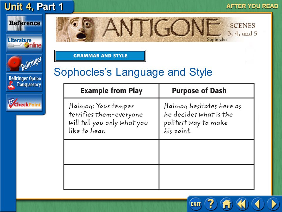 Unit 4, Part 1 Antigone, Scenes 3, 4, and 5 AFTER YOU READ Activity Using a chart like the one on the next slide, copy several passages from Antigone