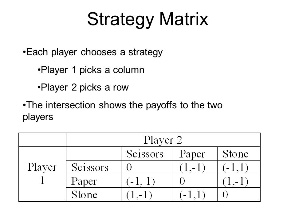 Strategy Matrix Each player chooses a strategy Player 1 picks a column Player 2 picks a row The intersection shows the payoffs to the two players