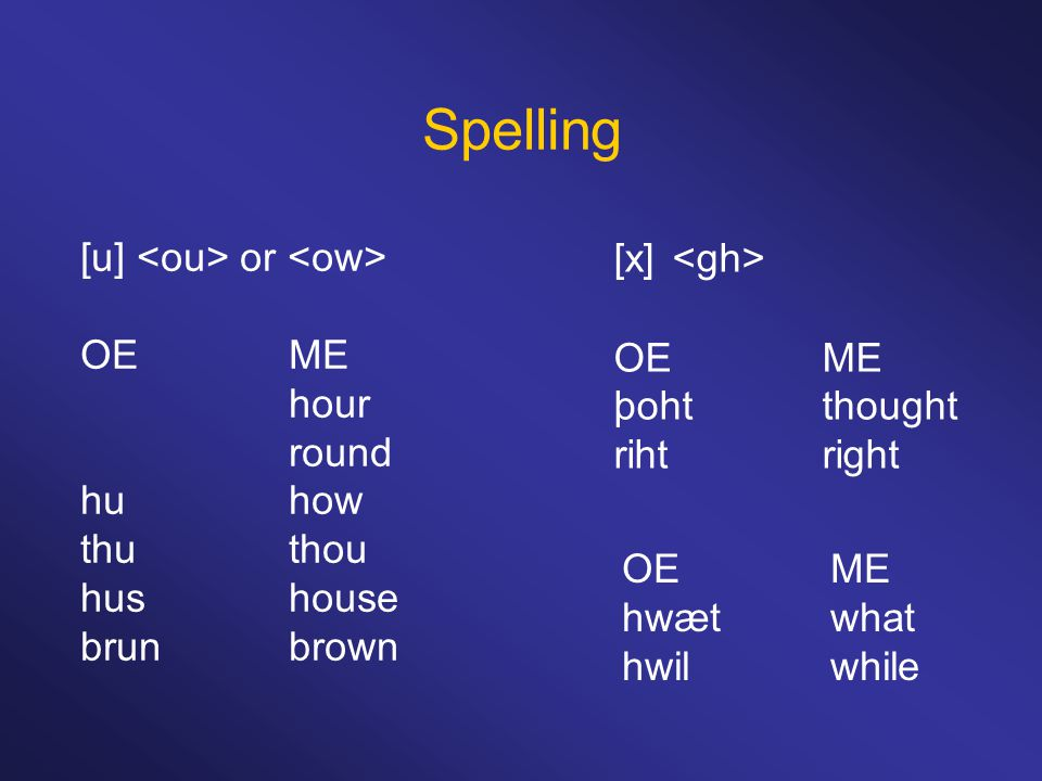 Spelling [u] or OEME hour round huhow thuthou hushouse brunbrown [x] OEME þohtthought rihtright OEME hwætwhat hwilwhile