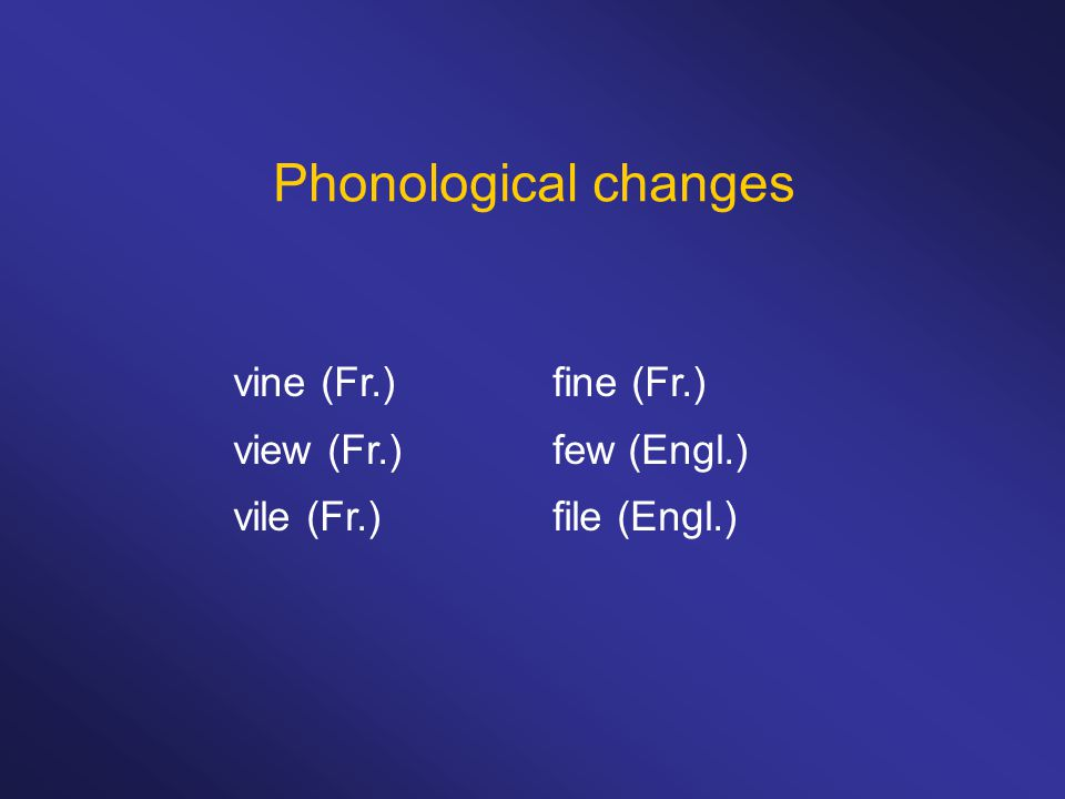 Phonological changes vine (Fr.)fine (Fr.) view (Fr.)few (Engl.) vile (Fr.)file (Engl.)