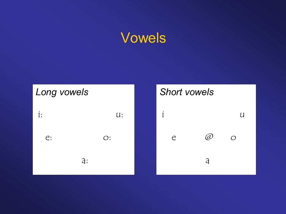 Vowels Long vowels i: u: e: o: a: Short vowels i u e @ o a
