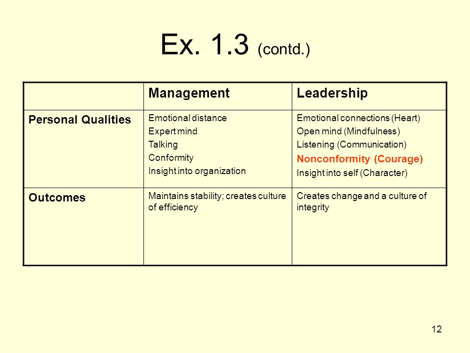 12 Ex. 1.3 (contd.) ManagementLeadership Personal Qualities Emotional distance Expert mind Talking Conformity Insight into organization Emotional conn