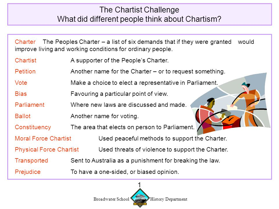 Broadwater School History Department 22 The Chartist Challenge What did different people think about Chartism.