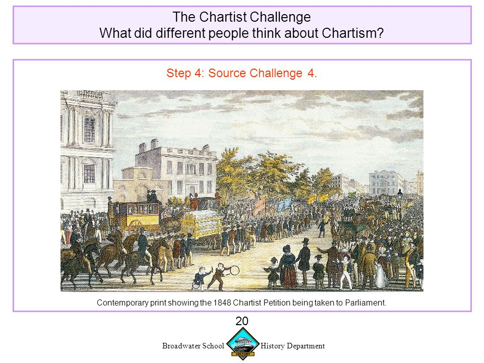 Broadwater School History Department 20 The Chartist Challenge What did different people think about Chartism.