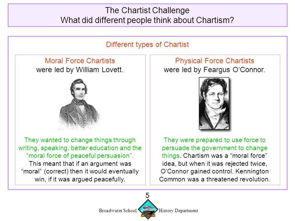 Broadwater School History Department 16 The Chartist Challenge What did different people think about Chartism.