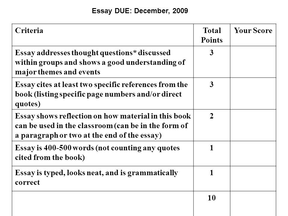 CriteriaTotal Points Your Score Essay addresses thought questions* discussed within groups and shows a good understanding of major themes and events 3 Essay cites at least two specific references from the book (listing specific page numbers and/or direct quotes) 3 Essay shows reflection on how material in this book can be used in the classroom (can be in the form of a paragraph or two at the end of the essay) 2 Essay is 400-500 words (not counting any quotes cited from the book) 1 Essay is typed, looks neat, and is grammatically correct 1 10 Essay DUE: December, 2009