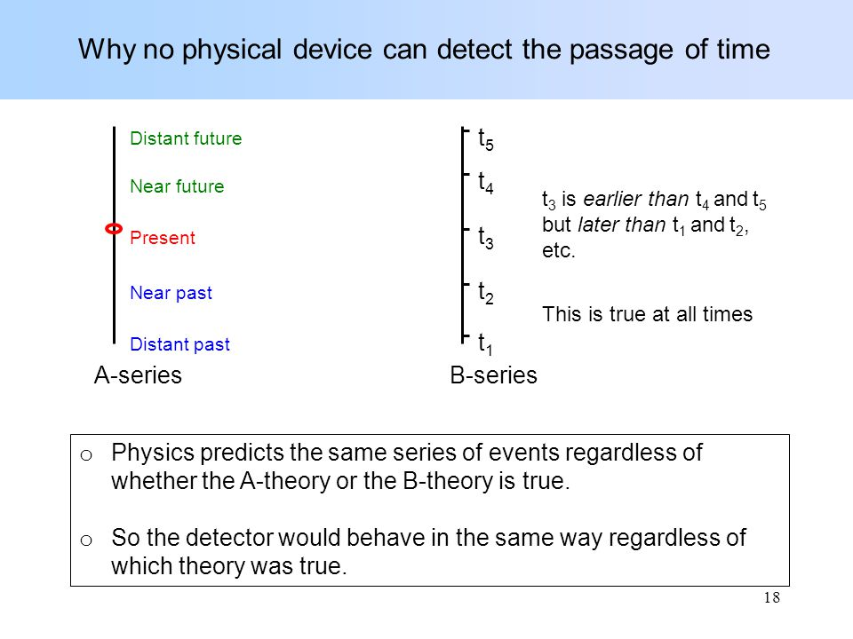 Why no physical device can detect the passage of time Near past Distant past Present Near future Distant future A-series t5t5 t4t4 t3t3 t2t2 t1t1 t 3 is earlier than t 4 and t 5 but later than t 1 and t 2, etc.