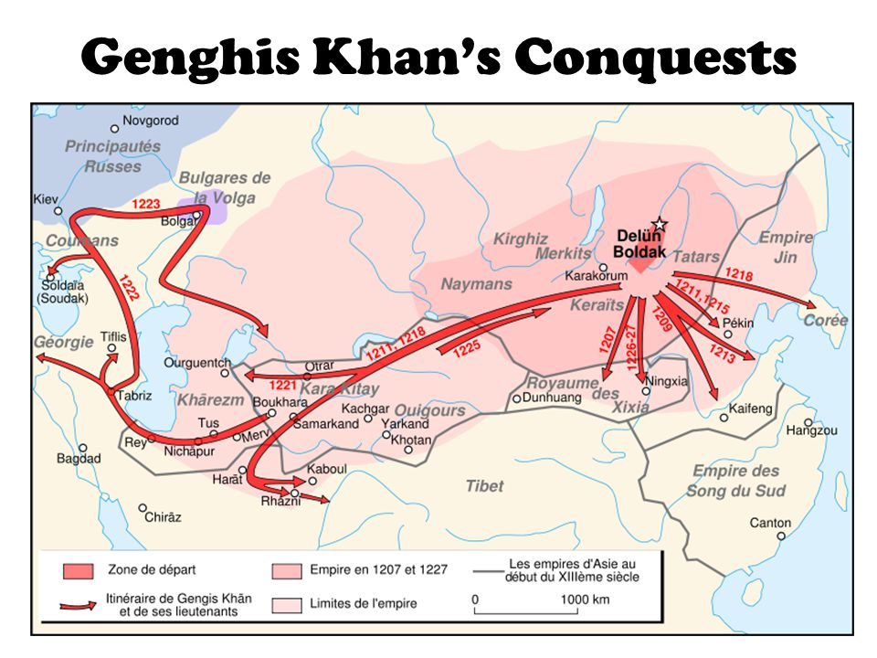 Genghis Khan's Conquests