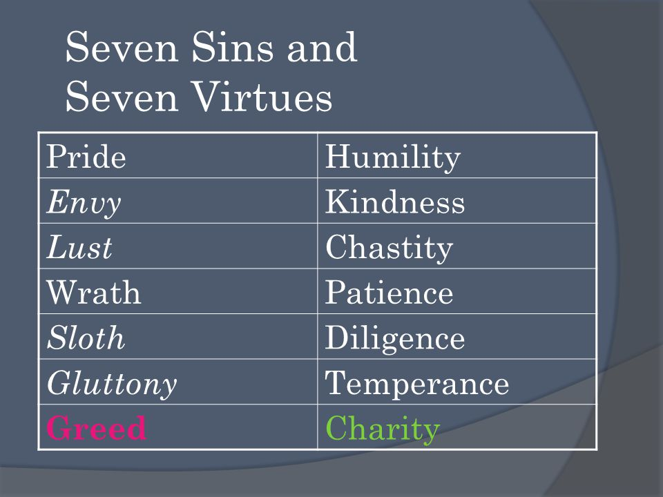 Seven Sins and Seven Virtues PrideHumility Envy Kindness Lust Chastity WrathPatience Sloth Diligence Gluttony Temperance Greed Charity