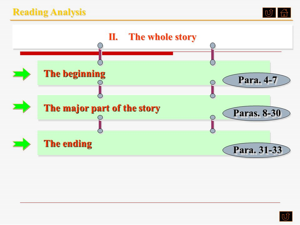 Reading Analysis I. Introduction to the story A misconception: teachers were child prodigies.