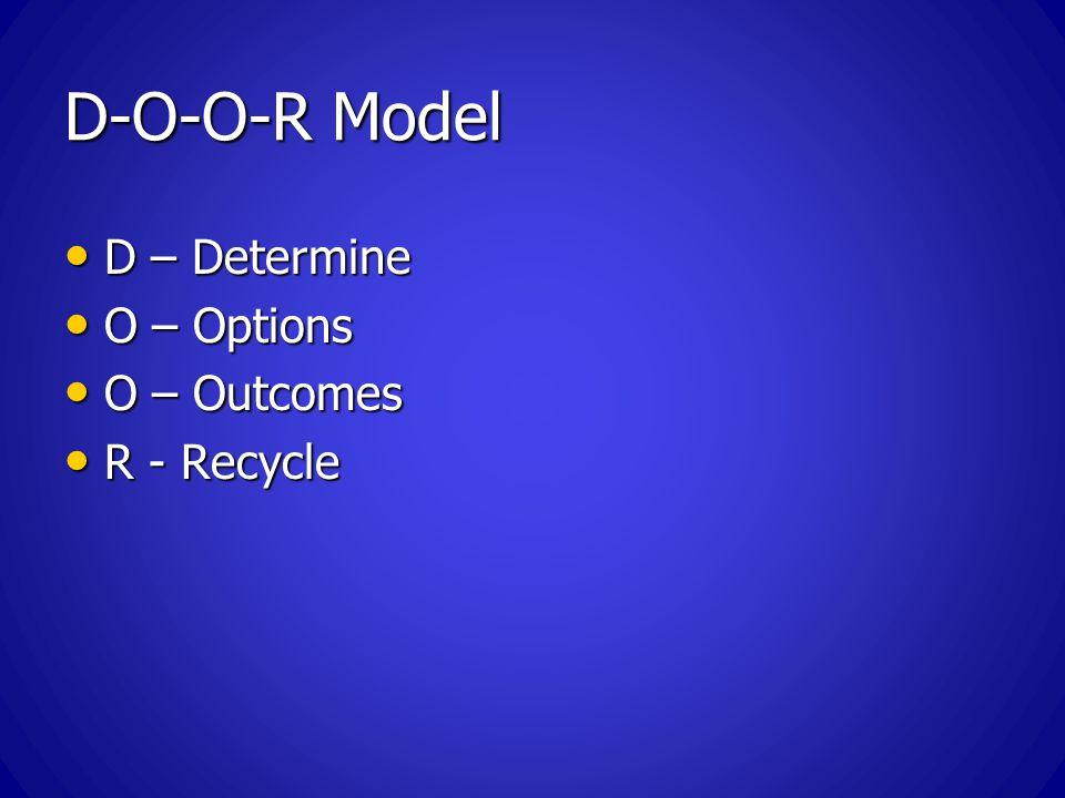 D-O-O-R Model D – Determine D – Determine O – Options O – Options O – Outcomes O – Outcomes R - Recycle R - Recycle