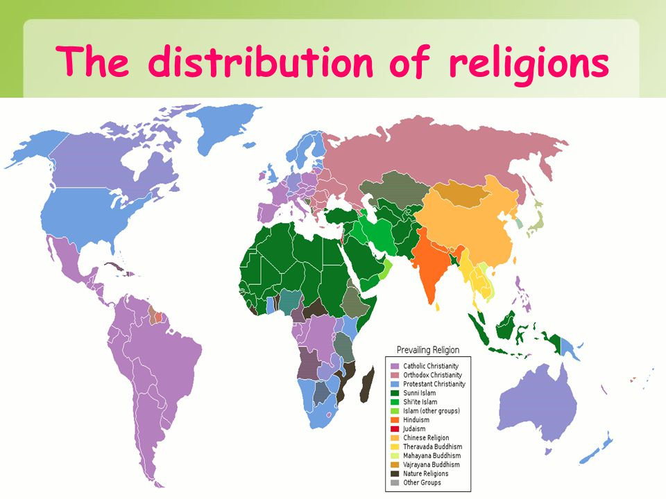 The distribution of religions