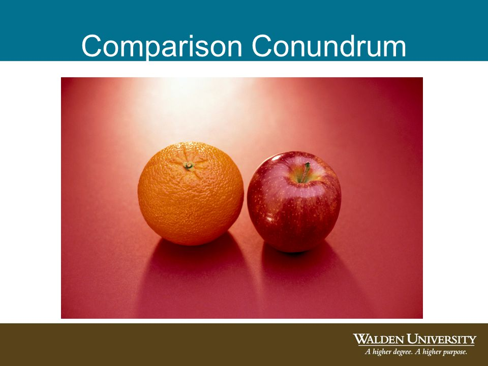 Comparison Conundrum