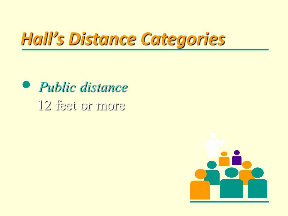 Public distance Public distance 12 feet or more Hall's Distance Categories