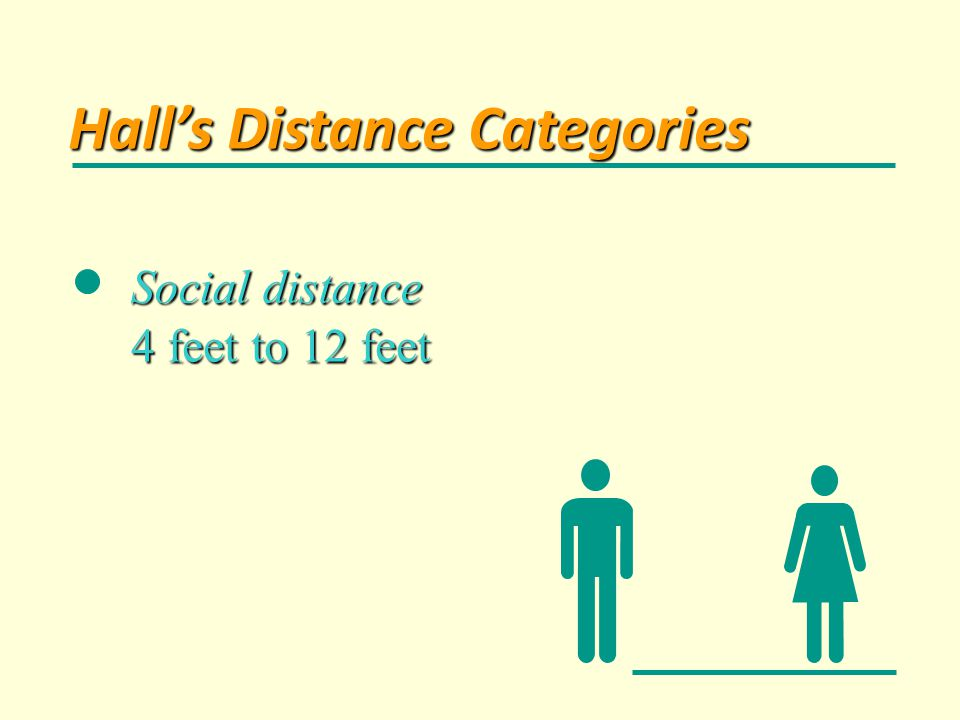 Social distance Social distance 4 feet to 12 feet Hall's Distance Categories