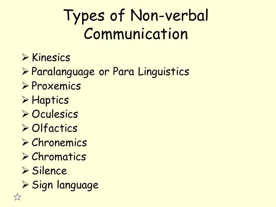 Types of Non-verbal Communication  Kinesics  Paralanguage or Para Linguistics  Proxemics  Haptics  Oculesics  Olfactics  Chronemics  Chromatic