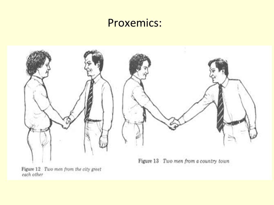 Proxemics: