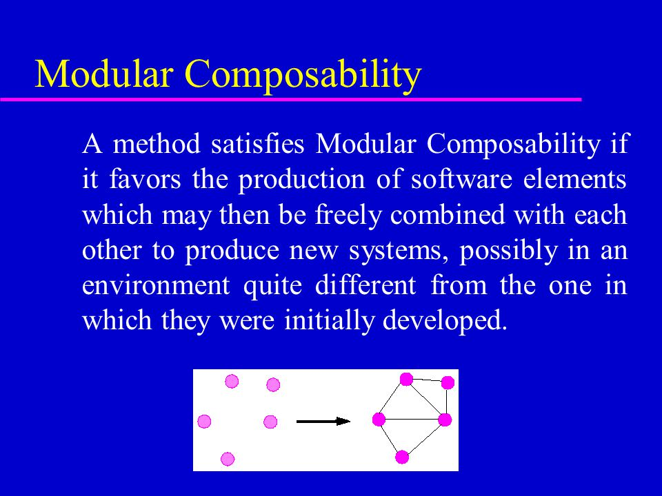 © Bertrand Meyer and Yishai Feldman Modular Composability A method satisfies Modular Composability if it favors the production of software elements which may then be freely combined with each other to produce new systems, possibly in an environment quite different from the one in which they were initially developed.