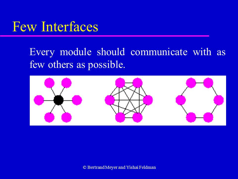 © Bertrand Meyer and Yishai Feldman Few Interfaces Every module should communicate with as few others as possible.