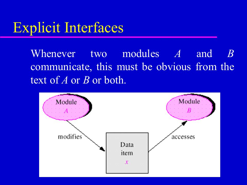 © Bertrand Meyer and Yishai Feldman Explicit Interfaces Whenever two modules A and B communicate, this must be obvious from the text of A or B or both.