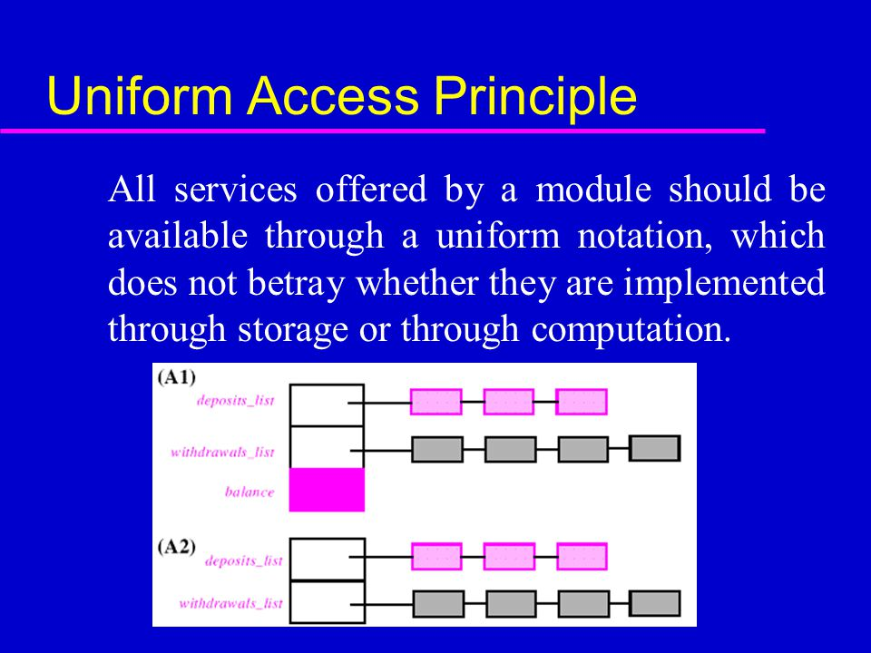 © Bertrand Meyer and Yishai Feldman Uniform Access Principle All services offered by a module should be available through a uniform notation, which does not betray whether they are implemented through storage or through computation.