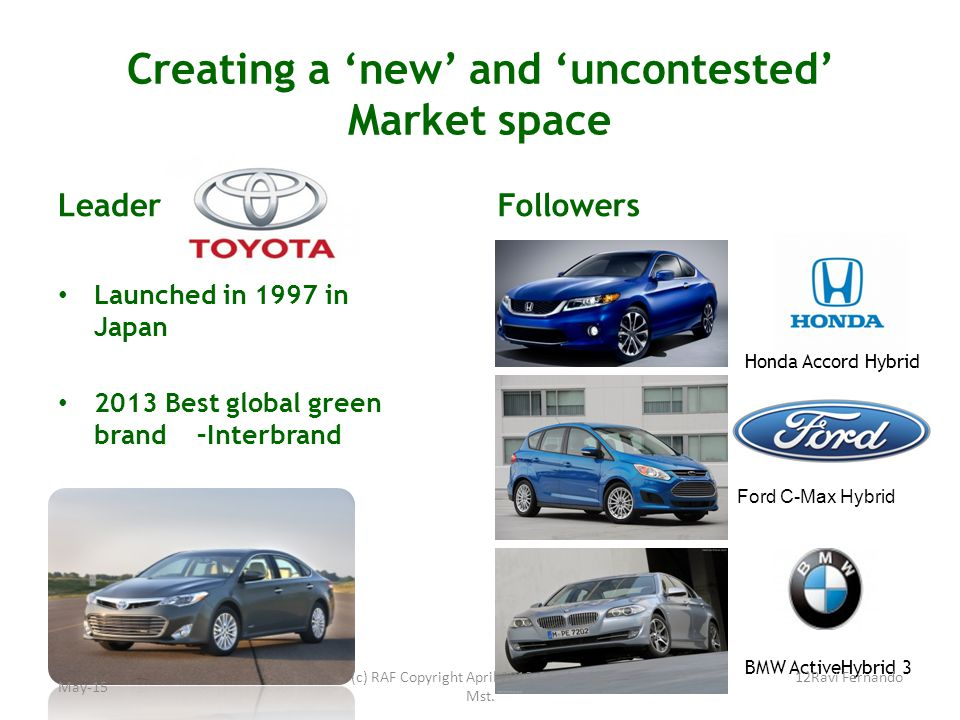 Creating a 'new' and 'uncontested' Market space LeaderFollowers Launched in 1997 in Japan 2013 Best global green brand –Interbrand Honda Accord Hybrid Ford C-Max Hybrid BMW ActiveHybrid 3 May-15 12Ravi Fernando(c) RAF Copyright April 2013 Cambridge Mst.