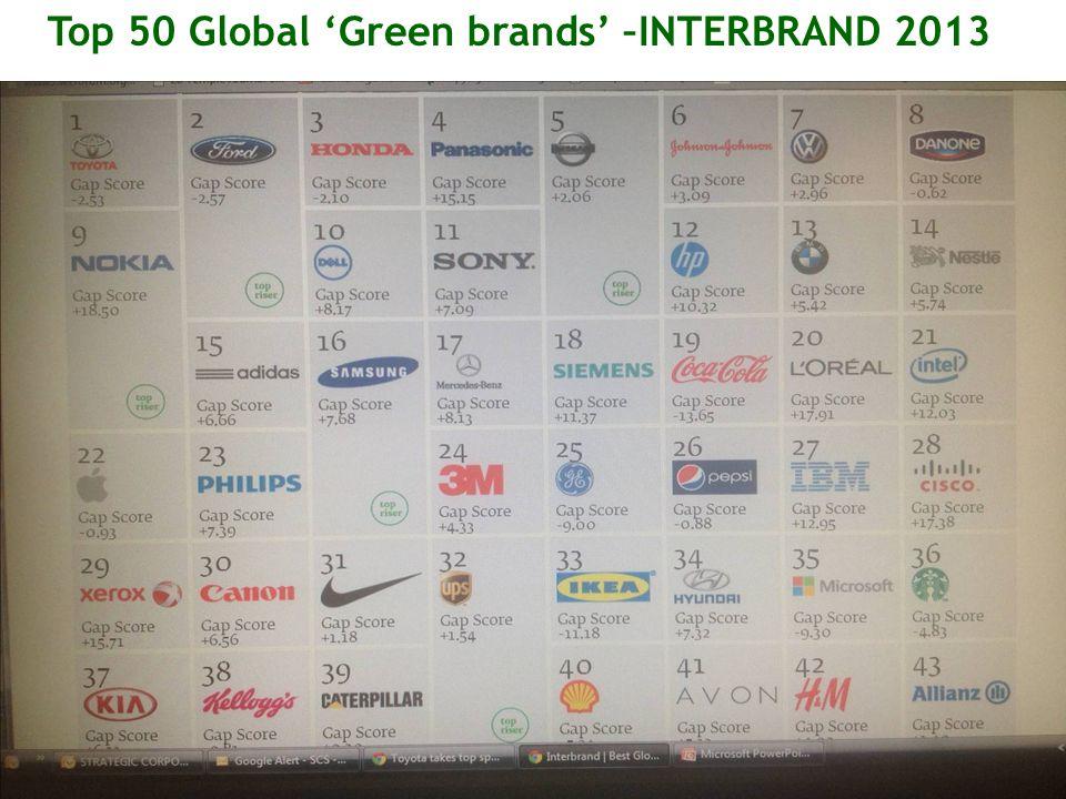 Top 50 Global 'Green brands' –INTERBRAND 2013